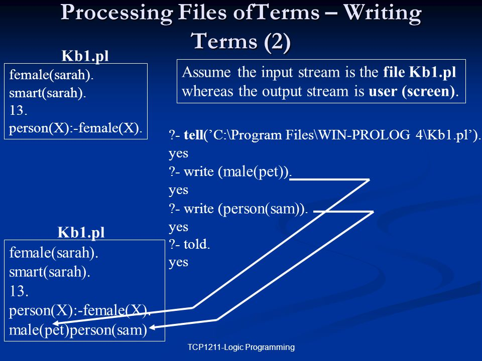 TCP1211-Logic Programming Processing Files ofTerms – Writing Terms (2) female(sarah).