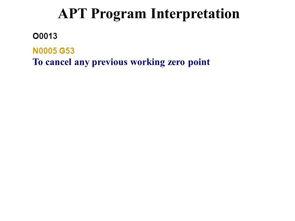 APT Program Interpretation O0013 N0005 G53 To cancel any previous working zero point