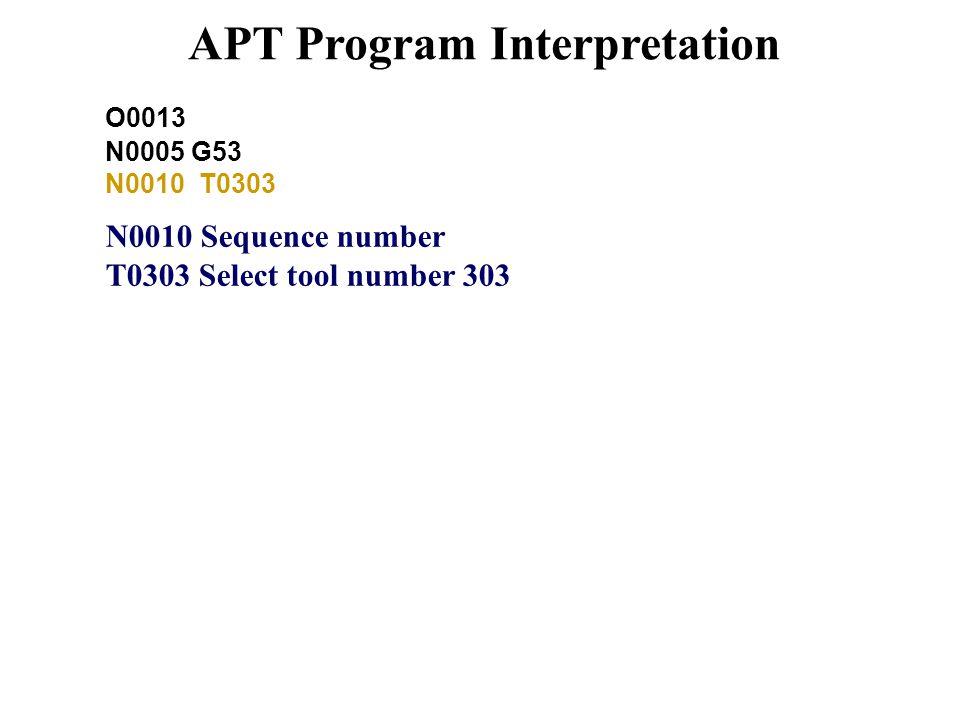 APT Program Interpretation O0013 N0005 G53 N0010 T0303 N0010 Sequence number T0303 Select tool number 303