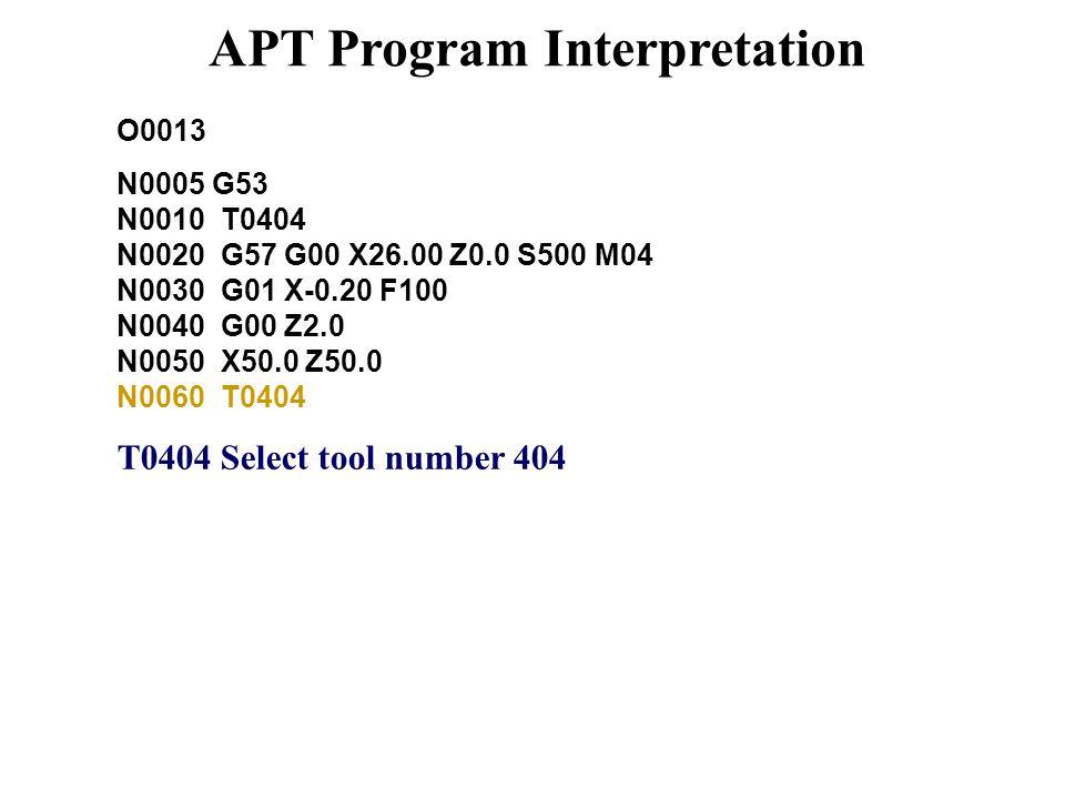O0013 N0005 G53 N0010 T0404 N0020 G57 G00 X26.00 Z0.0 S500 M04 N0030 G01 X-0.20 F100 N0040 G00 Z2.0 N0050 X50.0 Z50.0 N0060 T0404 T0404 Select tool number 404 APT Program Interpretation
