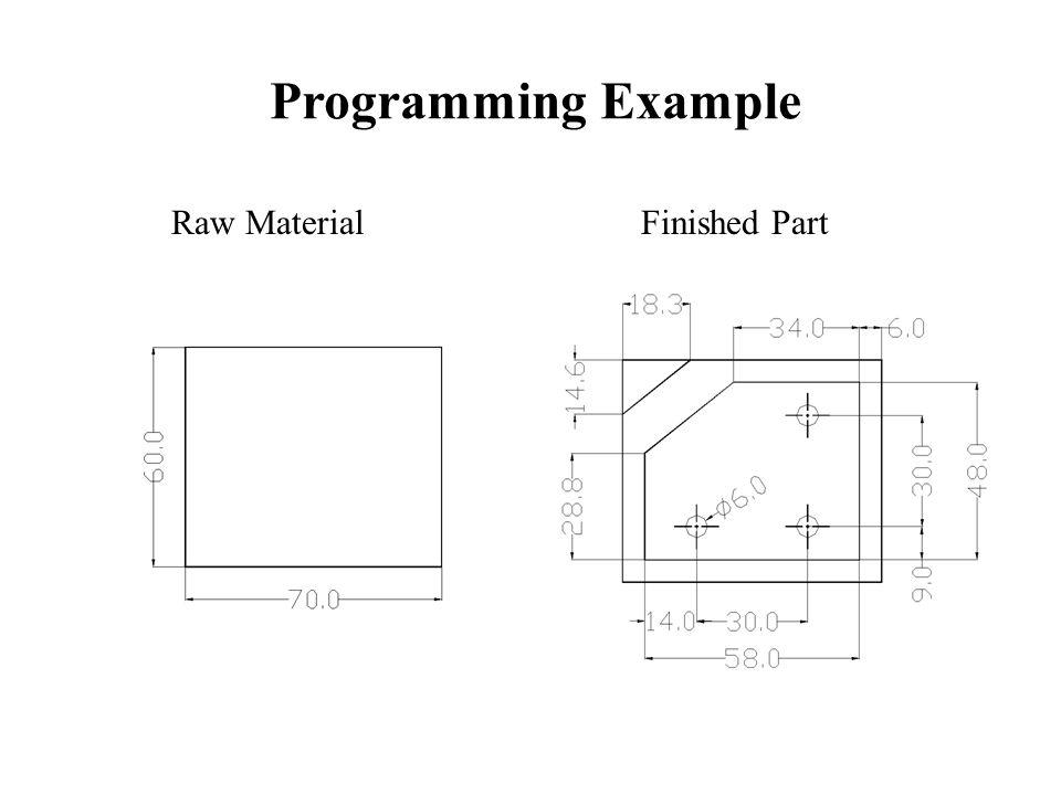 Programming Example Raw MaterialFinished Part