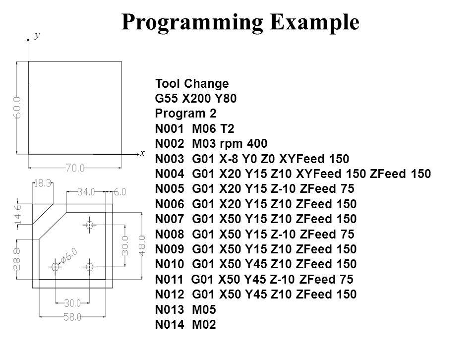 Programming Example Tool Change G55 X200 Y80 Program 2 N001 M06 T2 N002 M03 rpm 400 N003 G01 X-8 Y0 Z0 XYFeed 150 N004 G01 X20 Y15 Z10 XYFeed 150 ZFeed 150 N005 G01 X20 Y15 Z-10 ZFeed 75 N006 G01 X20 Y15 Z10 ZFeed 150 N007 G01 X50 Y15 Z10 ZFeed 150 N008 G01 X50 Y15 Z-10 ZFeed 75 N009 G01 X50 Y15 Z10 ZFeed 150 N010 G01 X50 Y45 Z10 ZFeed 150 N011 G01 X50 Y45 Z-10 ZFeed 75 N012 G01 X50 Y45 Z10 ZFeed 150 N013 M05 N014 M02 x y
