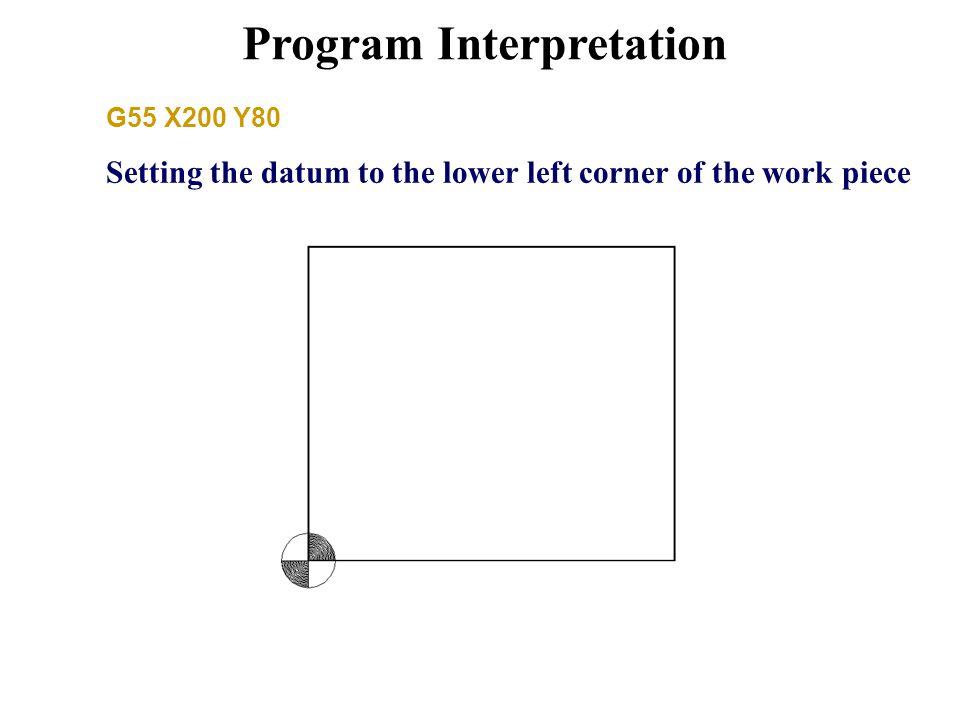 Program Interpretation G55 X200 Y80 Setting the datum to the lower left corner of the work piece