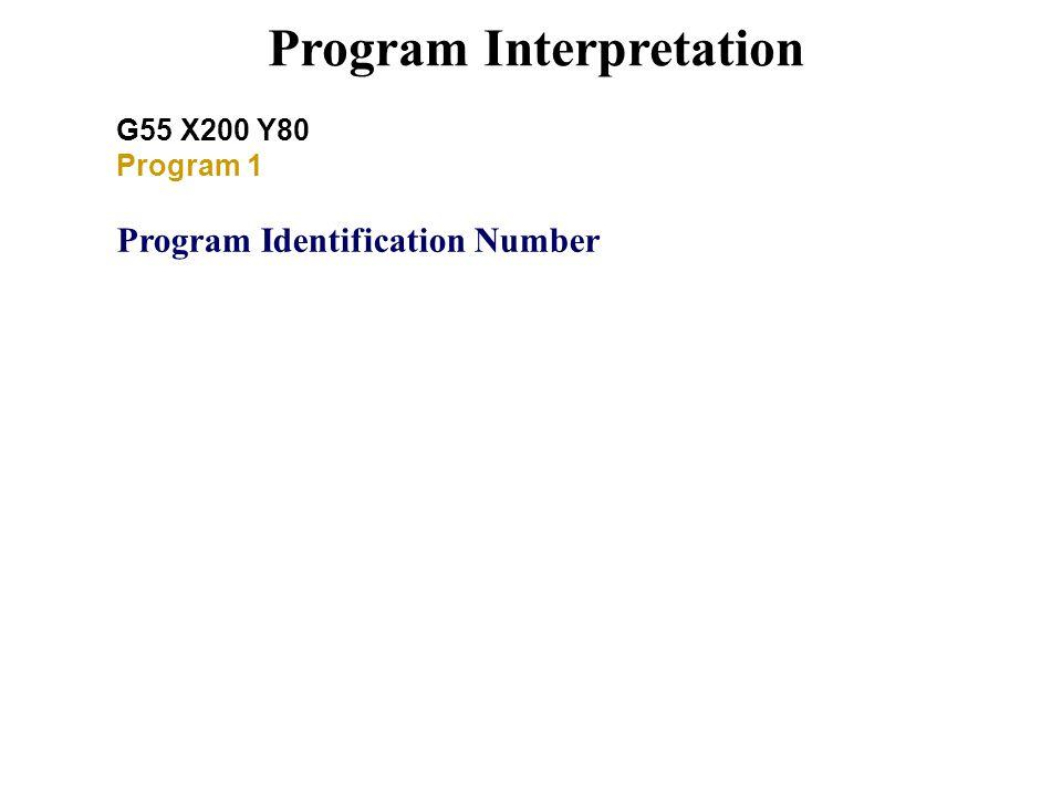 Program Interpretation G55 X200 Y80 Program 1 Program Identification Number