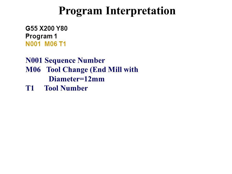 Program Interpretation G55 X200 Y80 Program 1 N001 M06 T1 N001 Sequence Number M06 Tool Change (End Mill with Diameter=12mm T1 Tool Number