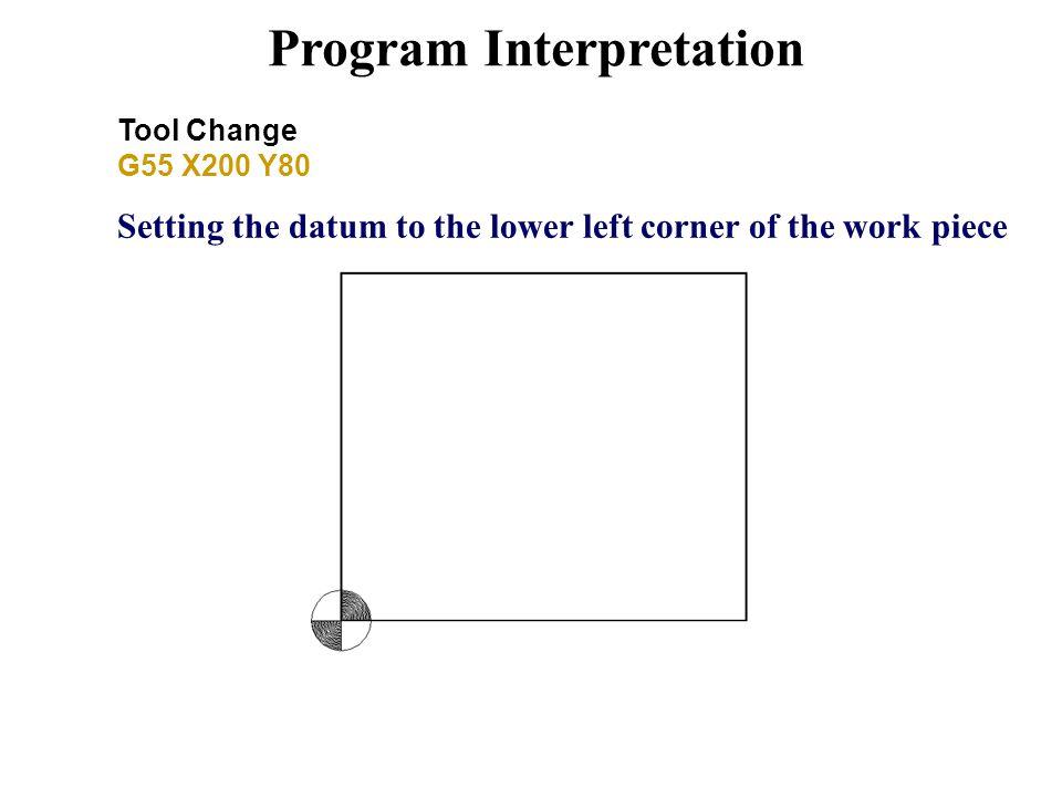 Program Interpretation Tool Change G55 X200 Y80 Setting the datum to the lower left corner of the work piece