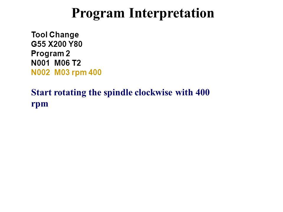 Program Interpretation Tool Change G55 X200 Y80 Program 2 N001 M06 T2 N002 M03 rpm 400 Start rotating the spindle clockwise with 400 rpm