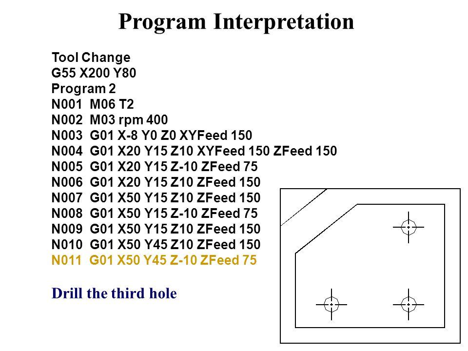Program Interpretation Tool Change G55 X200 Y80 Program 2 N001 M06 T2 N002 M03 rpm 400 N003 G01 X-8 Y0 Z0 XYFeed 150 N004 G01 X20 Y15 Z10 XYFeed 150 ZFeed 150 N005 G01 X20 Y15 Z-10 ZFeed 75 N006 G01 X20 Y15 Z10 ZFeed 150 N007 G01 X50 Y15 Z10 ZFeed 150 N008 G01 X50 Y15 Z-10 ZFeed 75 N009 G01 X50 Y15 Z10 ZFeed 150 N010 G01 X50 Y45 Z10 ZFeed 150 N011 G01 X50 Y45 Z-10 ZFeed 75 Drill the third hole