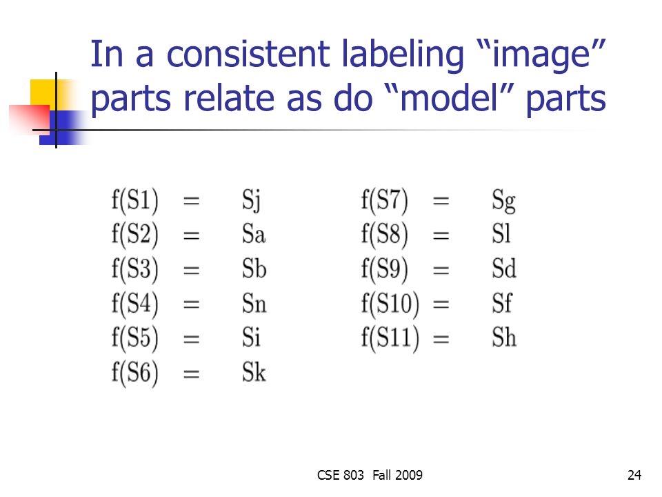 CSE 803 Fall 200924 In a consistent labeling image parts relate as do model parts