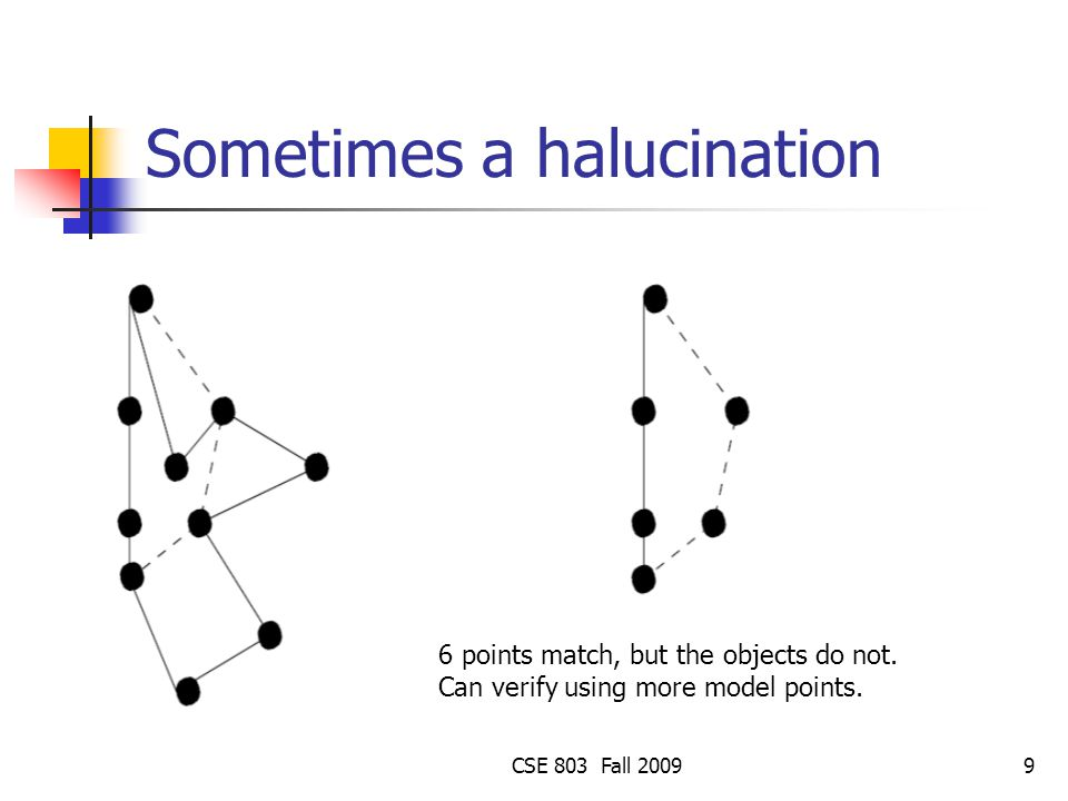CSE 803 Fall 20099 Sometimes a halucination 6 points match, but the objects do not. Can verify using more model points.