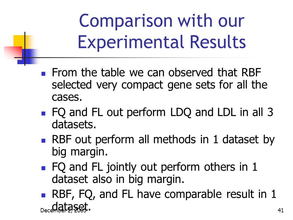 December 2, 200542 Conclusions We can conclude that minimum redundancy methods select very compact gene sets.