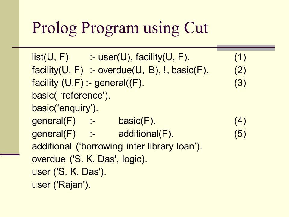 Prolog Program using Cut list(U, F):- user(U), facility(U, F).(1) facility(U, F):- overdue(U, B), !, basic(F).(2) facility (U,F) :- general((F).