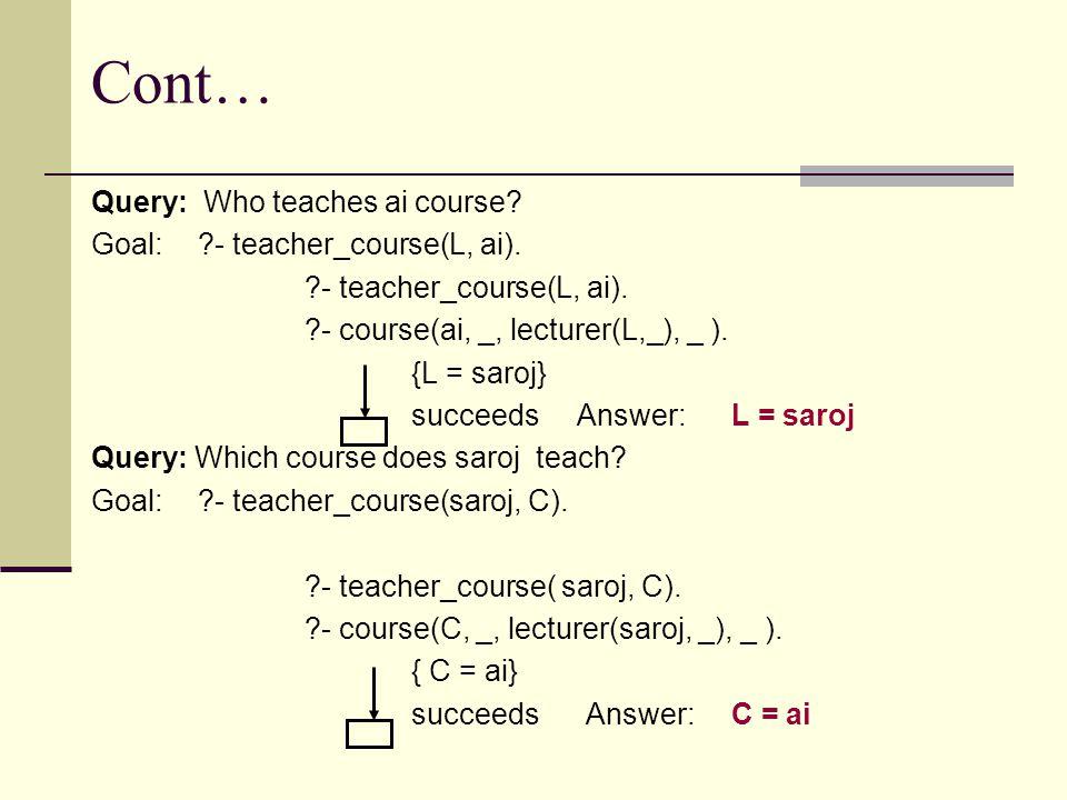 Cont… Query: Who teaches ai course. Goal: - teacher_course(L, ai).