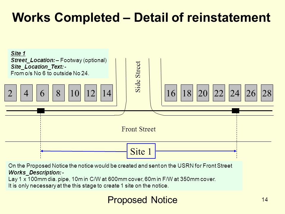 14 Works Completed – Detail of reinstatement 246282012222426818101416 Front Street Side Street Proposed Notice Site 1 On the Proposed Notice the notic