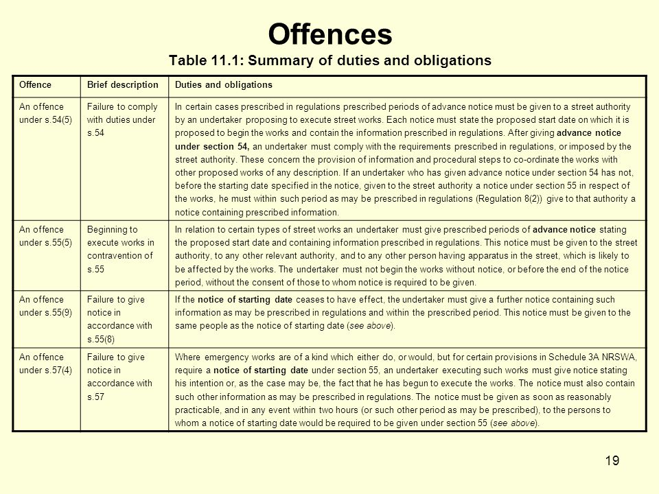 19 Offences Table 11.1: Summary of duties and obligations OffenceBrief descriptionDuties and obligations An offence under s.54(5) Failure to comply wi