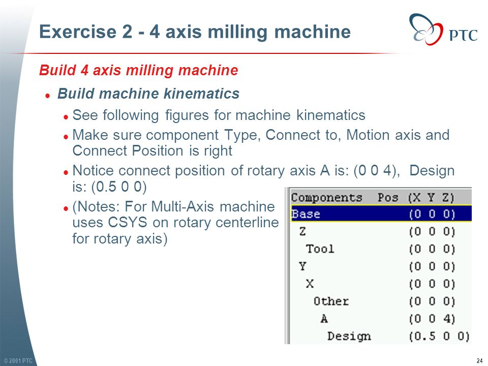 © 2001 PTC24 Exercise 2 - 4 axis milling machine Build 4 axis milling machine l Build machine kinematics l See following figures for machine kinematics l Make sure component Type, Connect to, Motion axis and Connect Position is right l Notice connect position of rotary axis A is: (0 0 4), Design is: (0.5 0 0) l (Notes: For Multi-Axis machine uses CSYS on rotary centerline for rotary axis) Build 4 axis milling machine l Build machine kinematics l See following figures for machine kinematics l Make sure component Type, Connect to, Motion axis and Connect Position is right l Notice connect position of rotary axis A is: (0 0 4), Design is: (0.5 0 0) l (Notes: For Multi-Axis machine uses CSYS on rotary centerline for rotary axis)
