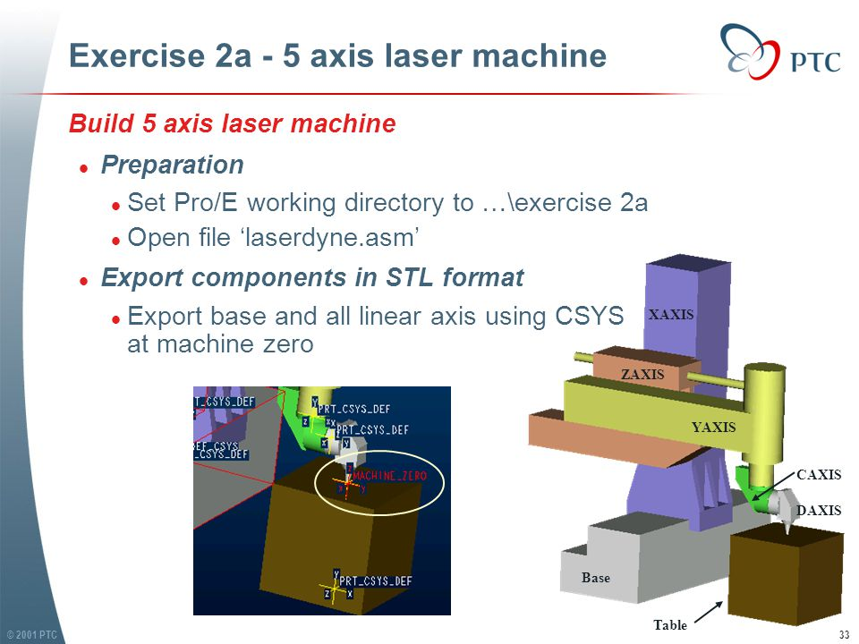 © 2001 PTC34 Exercise 2a - 5 axis laser machine l Export rotary components (C and D axis) using CSYS at centerline of rotary axis l Using 'ACS0' for CAXIS, and 'ACS1' for DAXIS l (Notes: Use same name as Pro/E part for STL files) l Export rotary components (C and D axis) using CSYS at centerline of rotary axis l Using 'ACS0' for CAXIS, and 'ACS1' for DAXIS l (Notes: Use same name as Pro/E part for STL files) CAXIS DAXIS