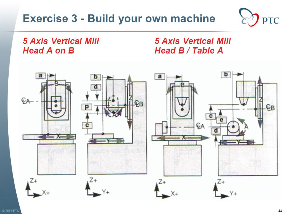 © 2001 PTC44 Exercise 3 - Build your own machine 5 Axis Vertical Mill Head A on B 5 Axis Vertical Mill Head B / Table A