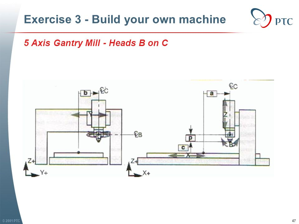 © 2001 PTC47 Exercise 3 - Build your own machine 5 Axis Gantry Mill - Heads B on C