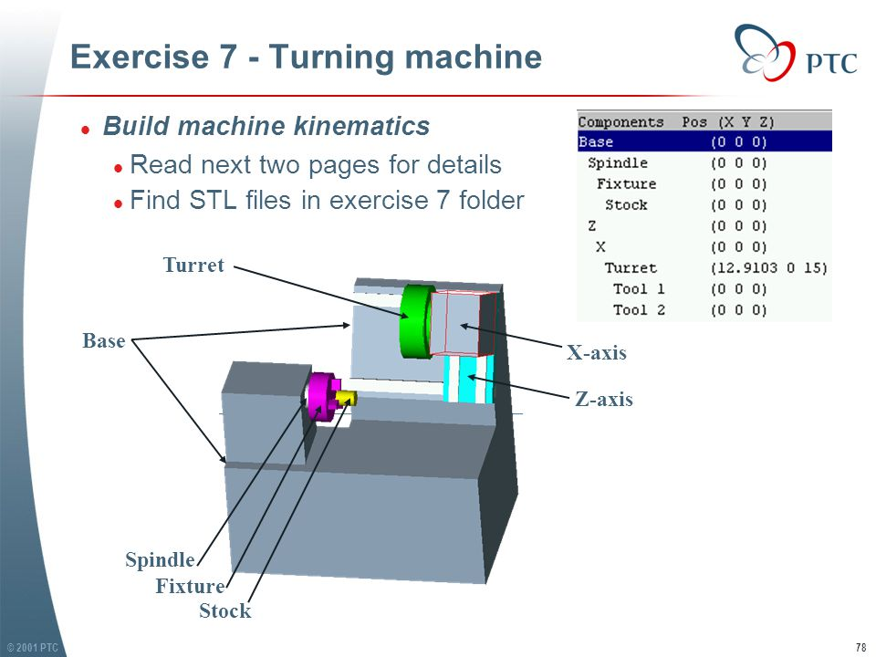 © 2001 PTC78 Exercise 7 - Turning machine l Build machine kinematics l Read next two pages for details l Find STL files in exercise 7 folder l Build machine kinematics l Read next two pages for details l Find STL files in exercise 7 folder Base Spindle Fixture Stock Z-axis X-axis Turret