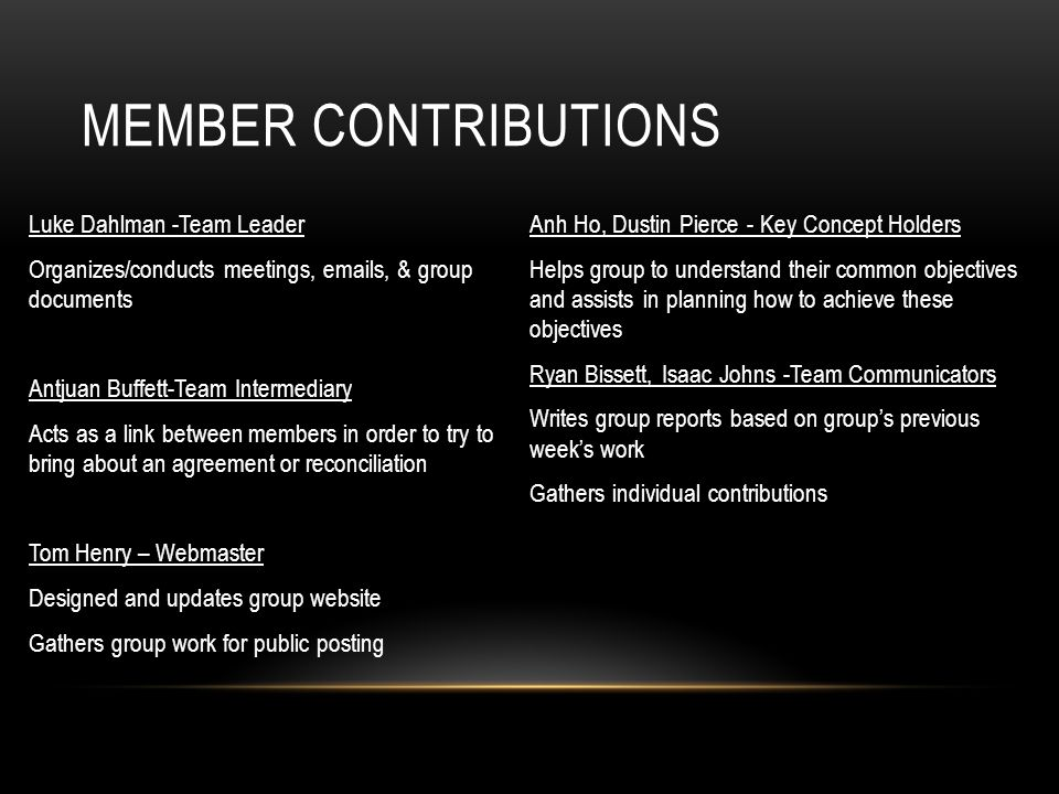MEMBER CONTRIBUTIONS Luke Dahlman -Team Leader Organizes/conducts meetings, emails, & group documents Antjuan Buffett-Team Intermediary Acts as a link between members in order to try to bring about an agreement or reconciliation Tom Henry – Webmaster Designed and updates group website Gathers group work for public posting Anh Ho, Dustin Pierce - Key Concept Holders Helps group to understand their common objectives and assists in planning how to achieve these objectives Ryan Bissett, Isaac Johns -Team Communicators Writes group reports based on group's previous week's work Gathers individual contributions