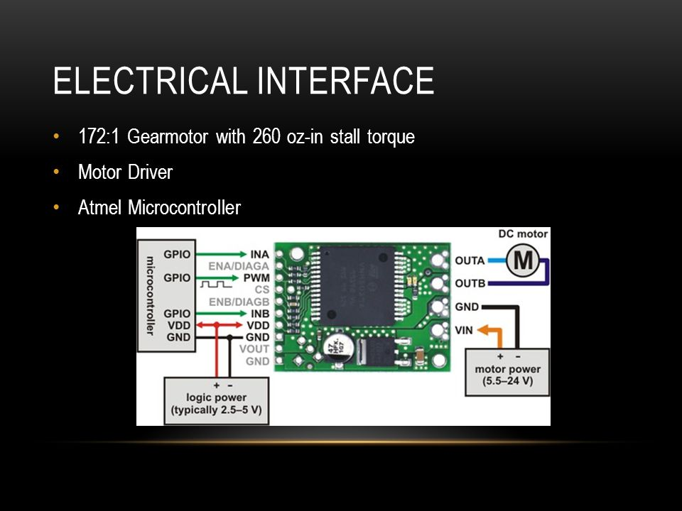 ELECTRICAL INTERFACE 172:1 Gearmotor with 260 oz-in stall torque Motor Driver Atmel Microcontroller