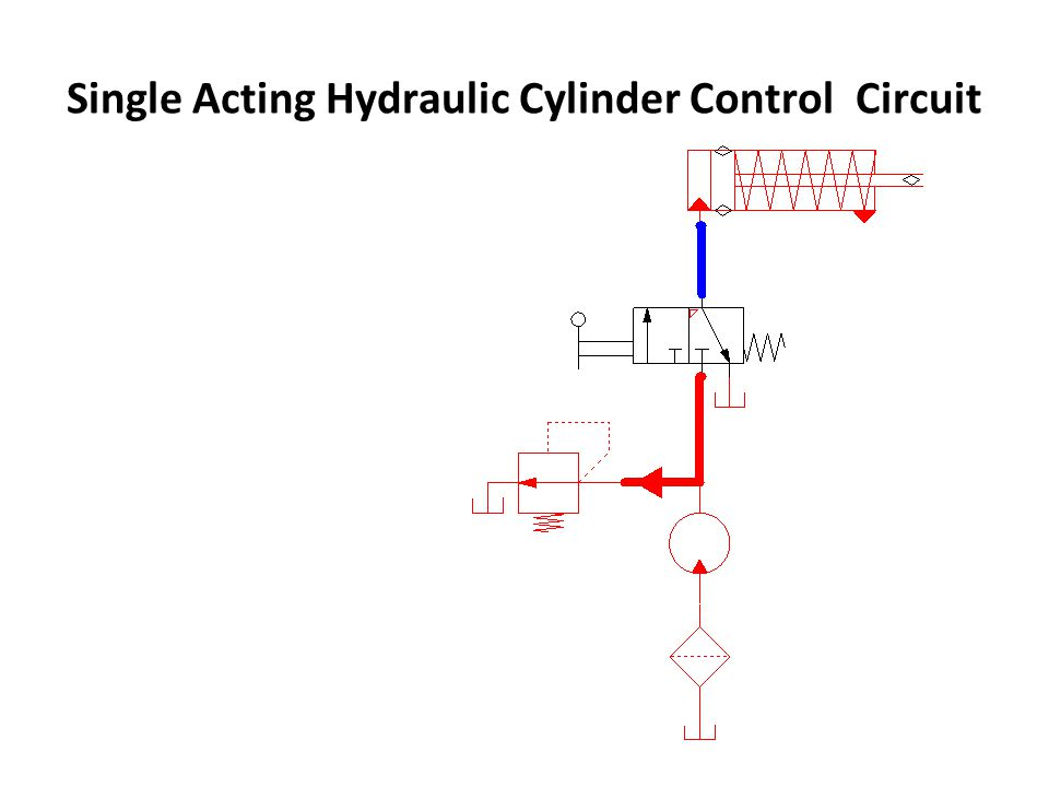 Single Acting Hydraulic Cylinder Control Circuit Analysis Objectives  Pump  Flow rate  Pressure Head  Type  Pressure Relief Valve  Cracking pressure  Full Open pressure  Size  Spring  Stiffness  Initial Compression