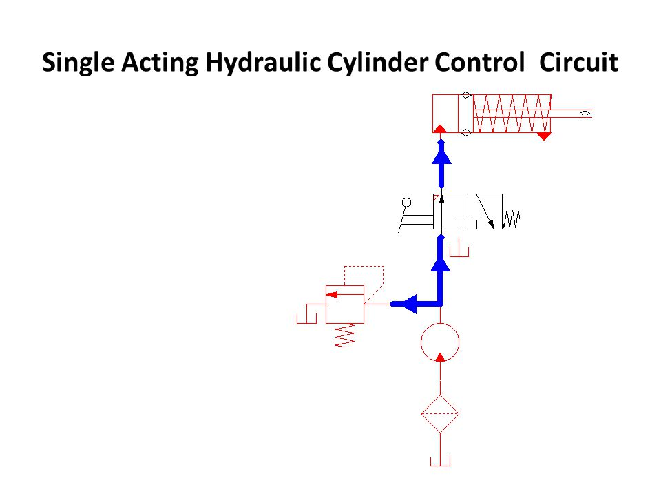Automatic Cylinder Reciprocating System  Two sequence valves sense a stroke completion by corresponding buildup of pressure.