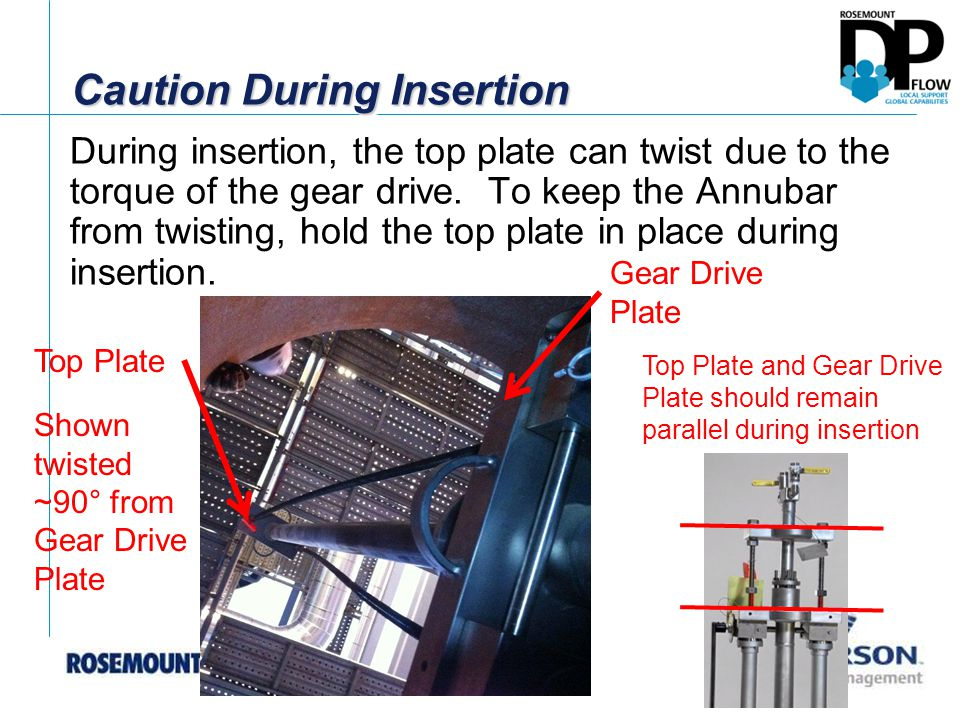 Caution During Insertion During insertion, the top plate can twist due to the torque of the gear drive.