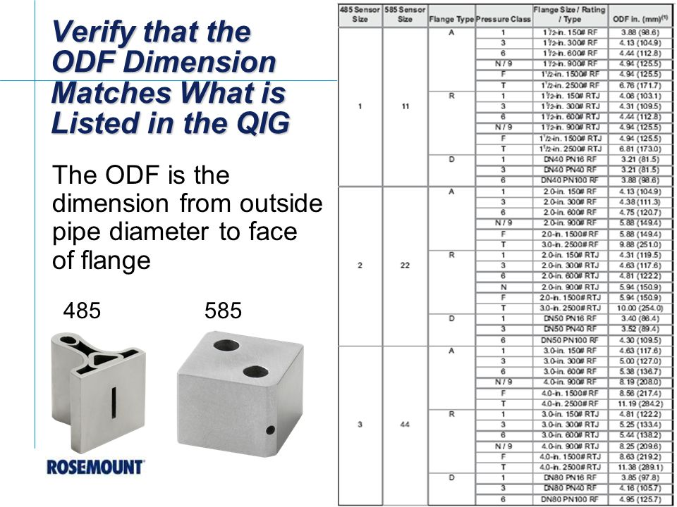 Verify that the ODF Dimension Matches What is Listed in the QIG The ODF is the dimension from outside pipe diameter to face of flange 485585