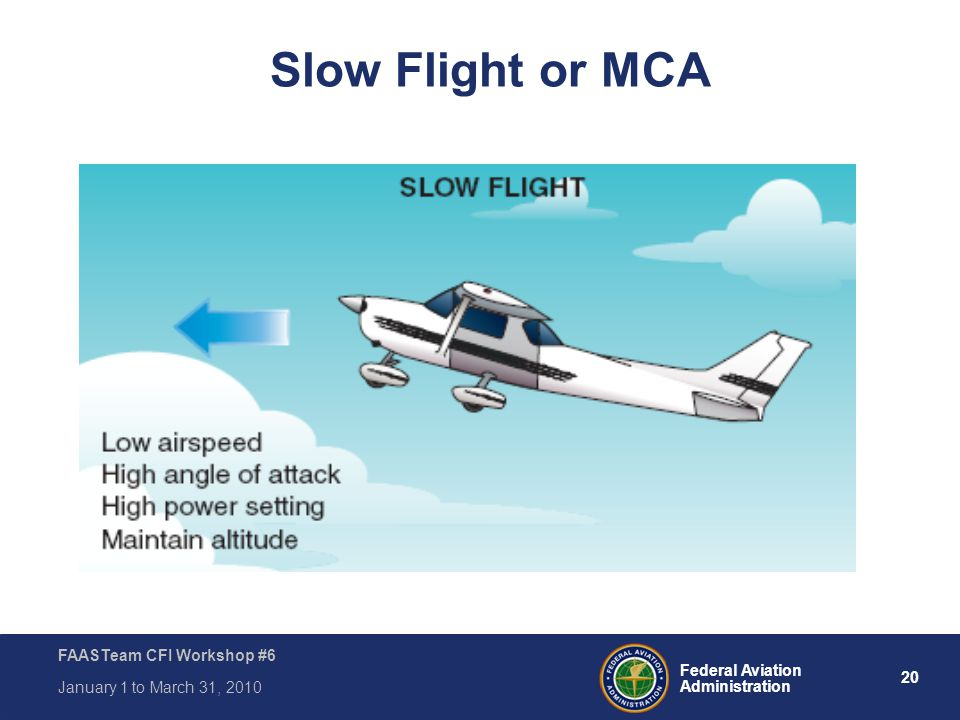 20 Federal Aviation Administration FAASTeam CFI Workshop #6 January 1 to March 31, 2010 Slow Flight or MCA