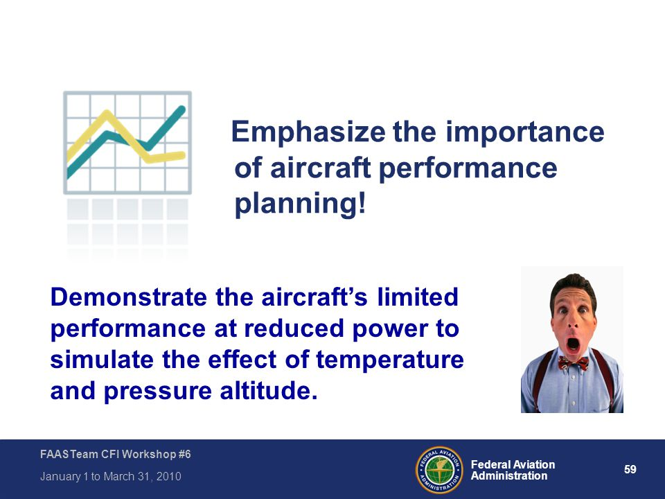 59 Federal Aviation Administration FAASTeam CFI Workshop #6 January 1 to March 31, 2010 Emphasize the importance of aircraft performance planning! Dem