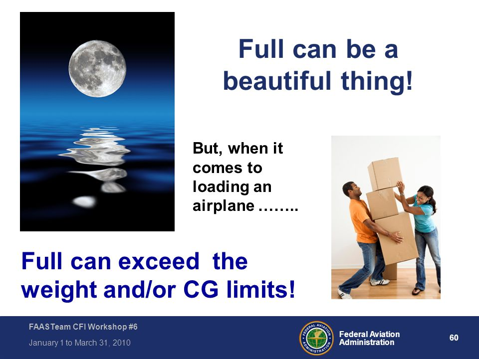 60 Federal Aviation Administration FAASTeam CFI Workshop #6 January 1 to March 31, 2010 Full can be a beautiful thing! Full can exceed the weight and/