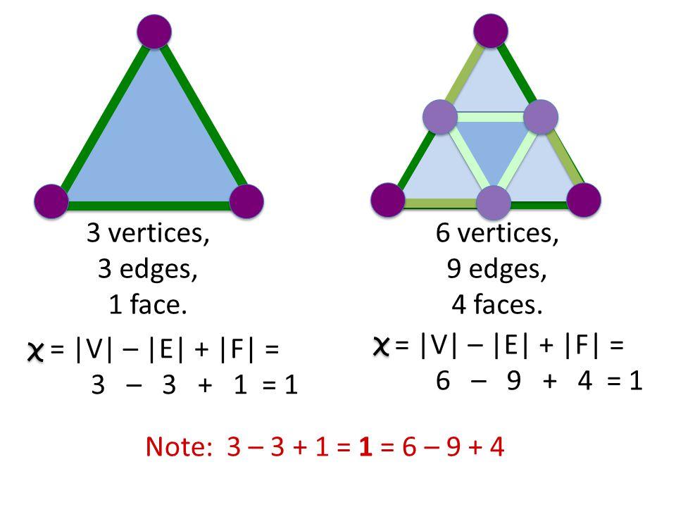 3 vertices, 3 edges, 1 face. 6 vertices, 9 edges, 4 faces.
