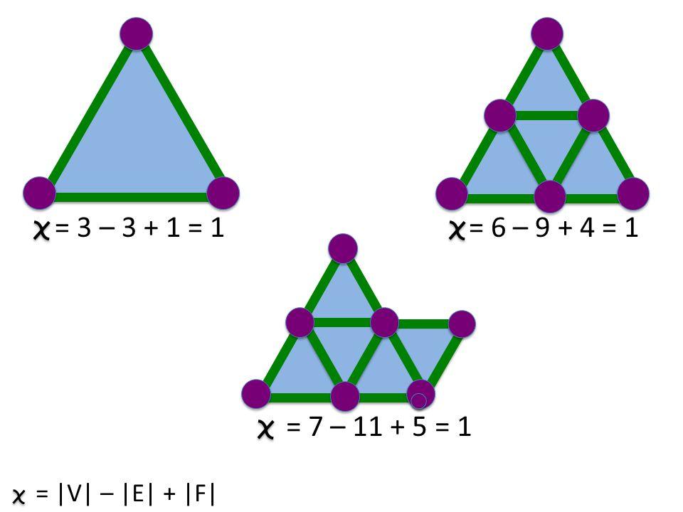 = 3 – 3 + 1 = 1 = 6 – 9 + 4 = 1 = 7 – 11 + 5 = 1