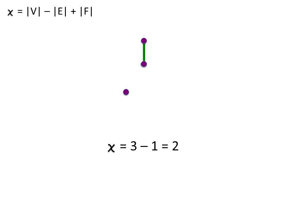 = |V| – |E| + |F| = 3 – 1 = 2