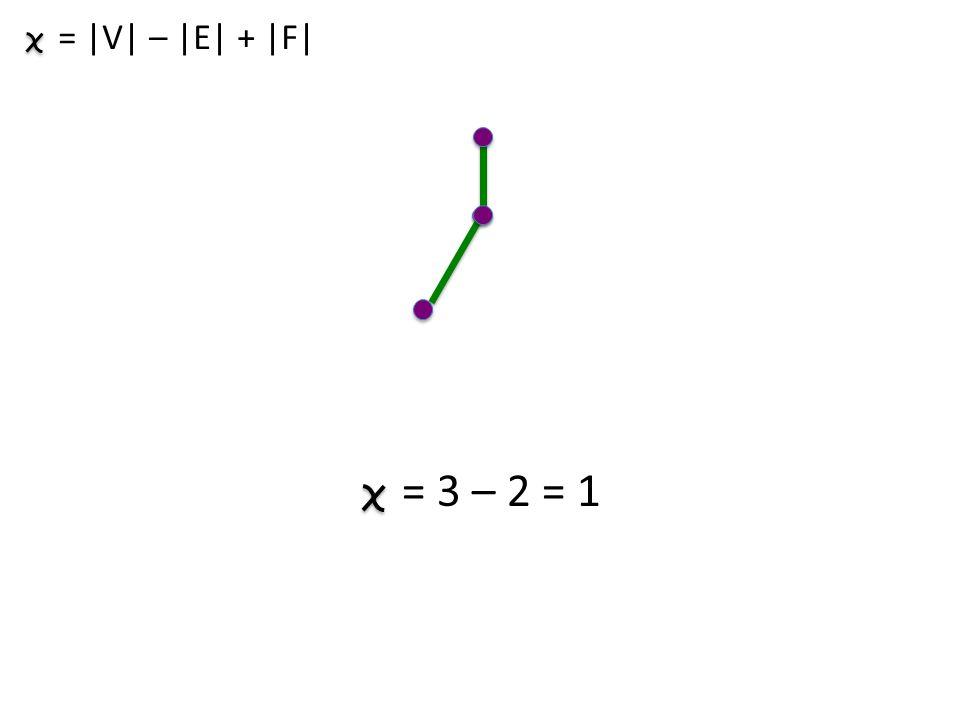 = |V| – |E| + |F| = 3 – 2 = 1