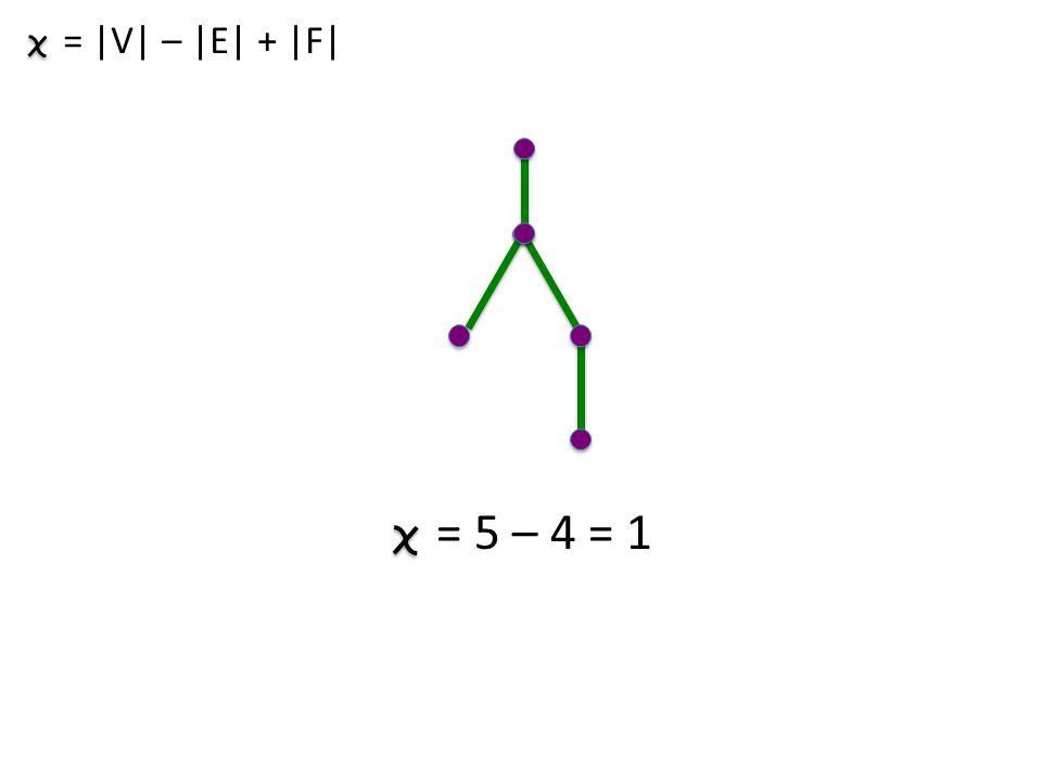 = |V| – |E| + |F| = 5 – 4 = 1