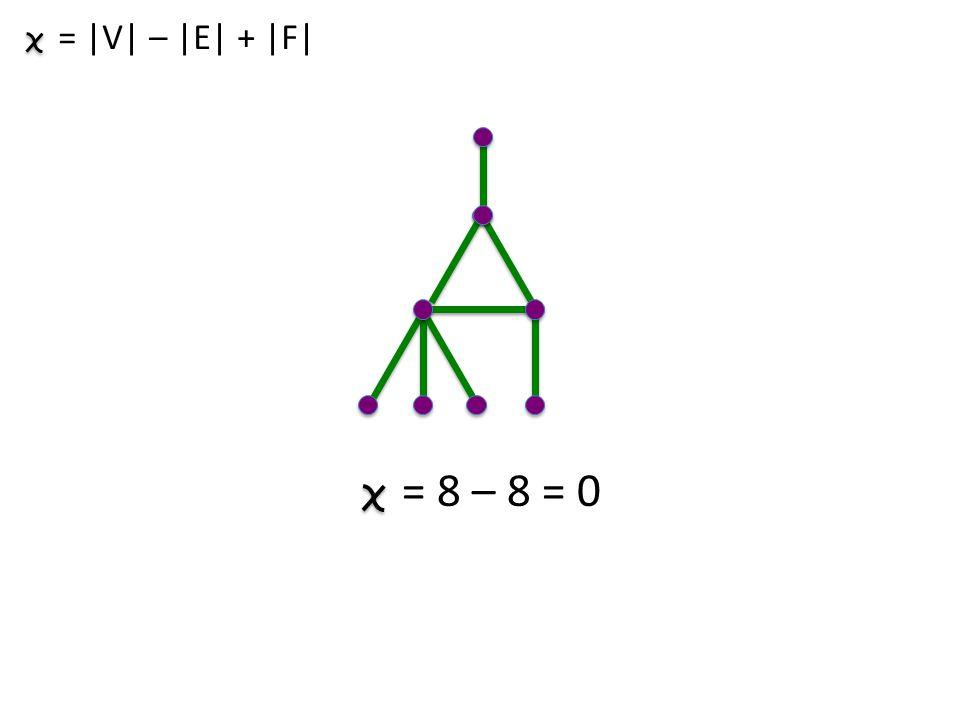 = |V| – |E| + |F| = 8 – 8 = 0