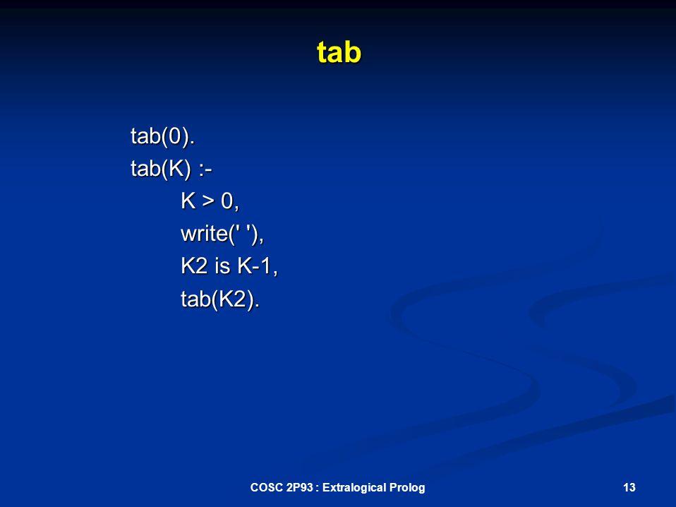 tab tab(0). tab(K) :- K > 0, K > 0, write( ), write( ), K2 is K-1, K2 is K-1, tab(K2).