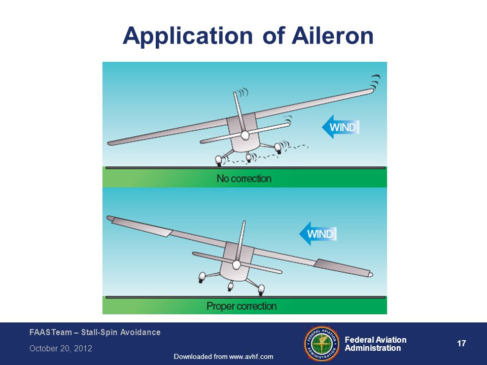 17 Federal Aviation Administration FAASTeam – Stall-Spin Avoidance October 20, 2012 Downloaded from www.avhf.com Application of Aileron