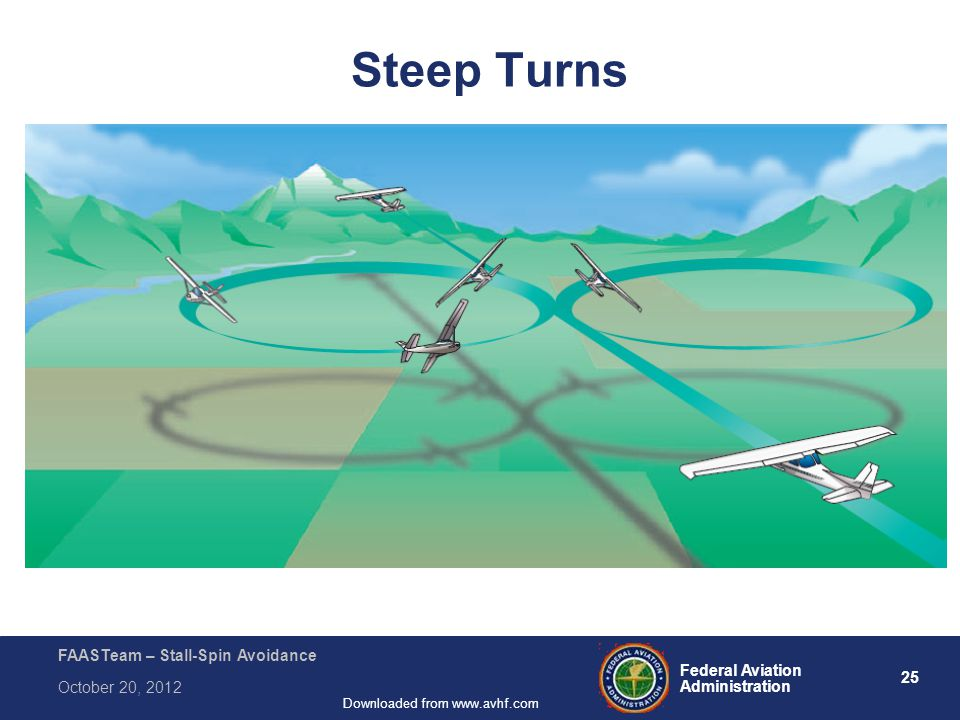 25 Federal Aviation Administration FAASTeam – Stall-Spin Avoidance October 20, 2012 Downloaded from www.avhf.com Steep Turns FAA-H-8083-3A Airplane Flying Handbook