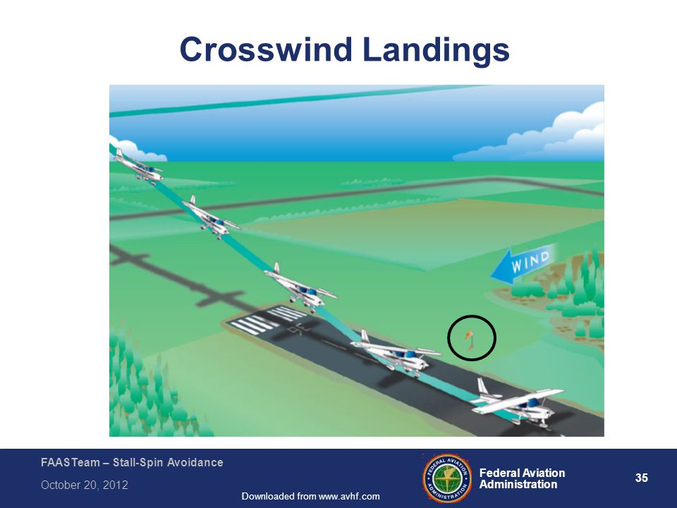35 Federal Aviation Administration FAASTeam – Stall-Spin Avoidance October 20, 2012 Downloaded from www.avhf.com Crosswind Landings