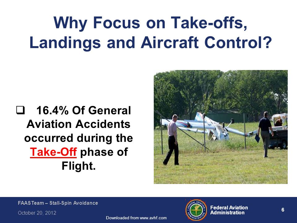 37 Federal Aviation Administration FAASTeam – Stall-Spin Avoidance October 20, 2012 Downloaded from www.avhf.com  Failure to compensate for increased drag during sideslip resulting in excessive sink rate and/or too low an airspeed.