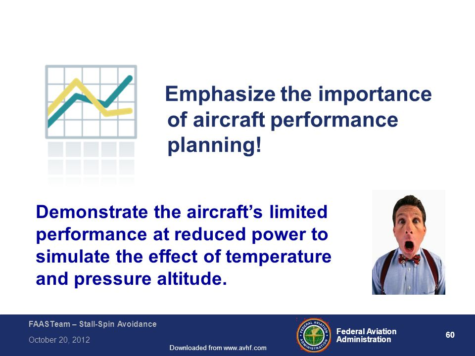 60 Federal Aviation Administration FAASTeam – Stall-Spin Avoidance October 20, 2012 Downloaded from www.avhf.com Emphasize the importance of aircraft performance planning.