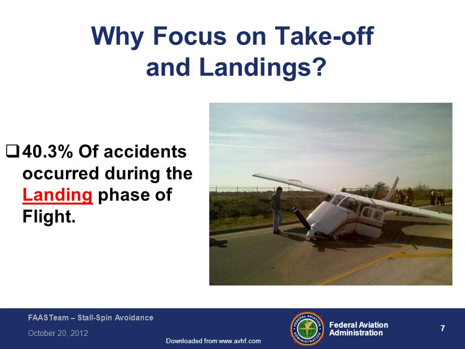 38 Federal Aviation Administration FAASTeam – Stall-Spin Avoidance October 20, 2012 Downloaded from www.avhf.com Crosswind Landings Common Errors (continued)  Failure to maintain direction control on rollout.