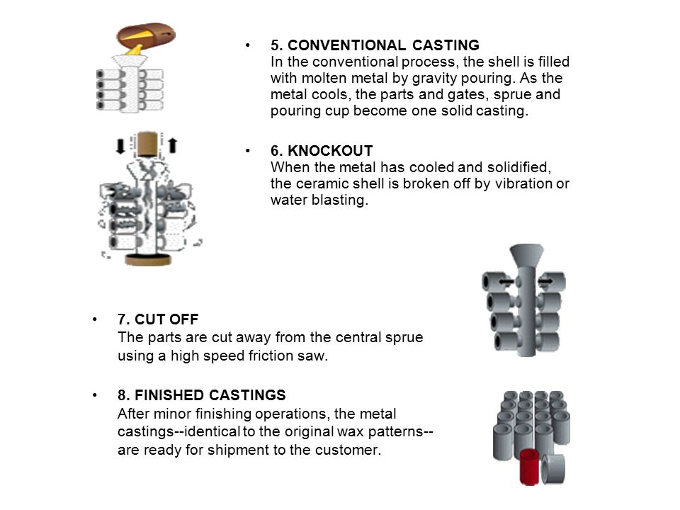 Process Capabilities and Machine Selection –Dies are rated according to their clamping force that is needed –Factors involved in selection of die cast machines are Die size Piston stroke Shot pressure Cost –Die-casting dies Single cavity Multiple-cavity Combination-cavity Unit dies –Ratio of Die weight to part weight is 1000 to 1 –Surface cracking is a problem with dies due to the hot metal that is poured in to them –Has ability to produce strong high- quality parts with complex shapes –Good dimensional accuracy and surface details