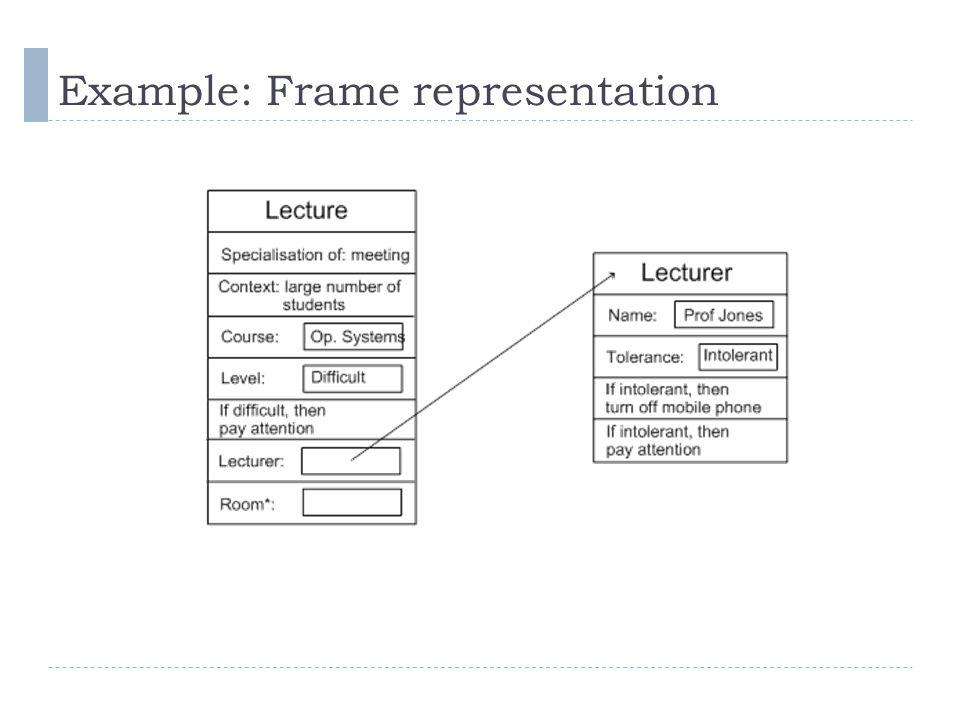Example: Frame representation