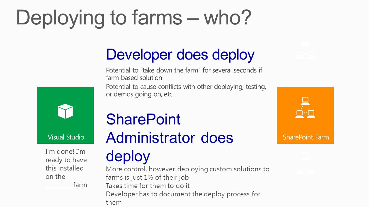 SharePoint Administrator does deploy More control, however, deploying custom solutions to farms is just 1% of their job Takes time for them to do it Developer has to document the deploy process for them