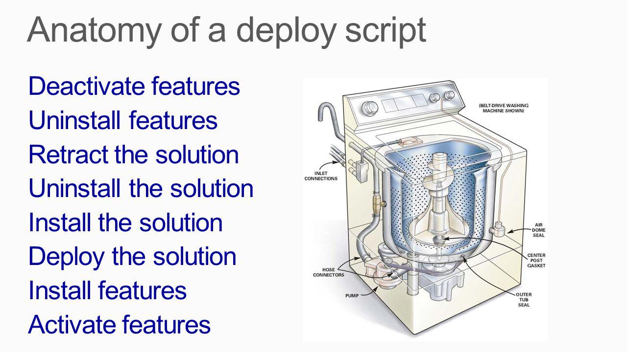 DEMO: Sample SharePoint PowerShell Deploy script for a custom SharePoint solution